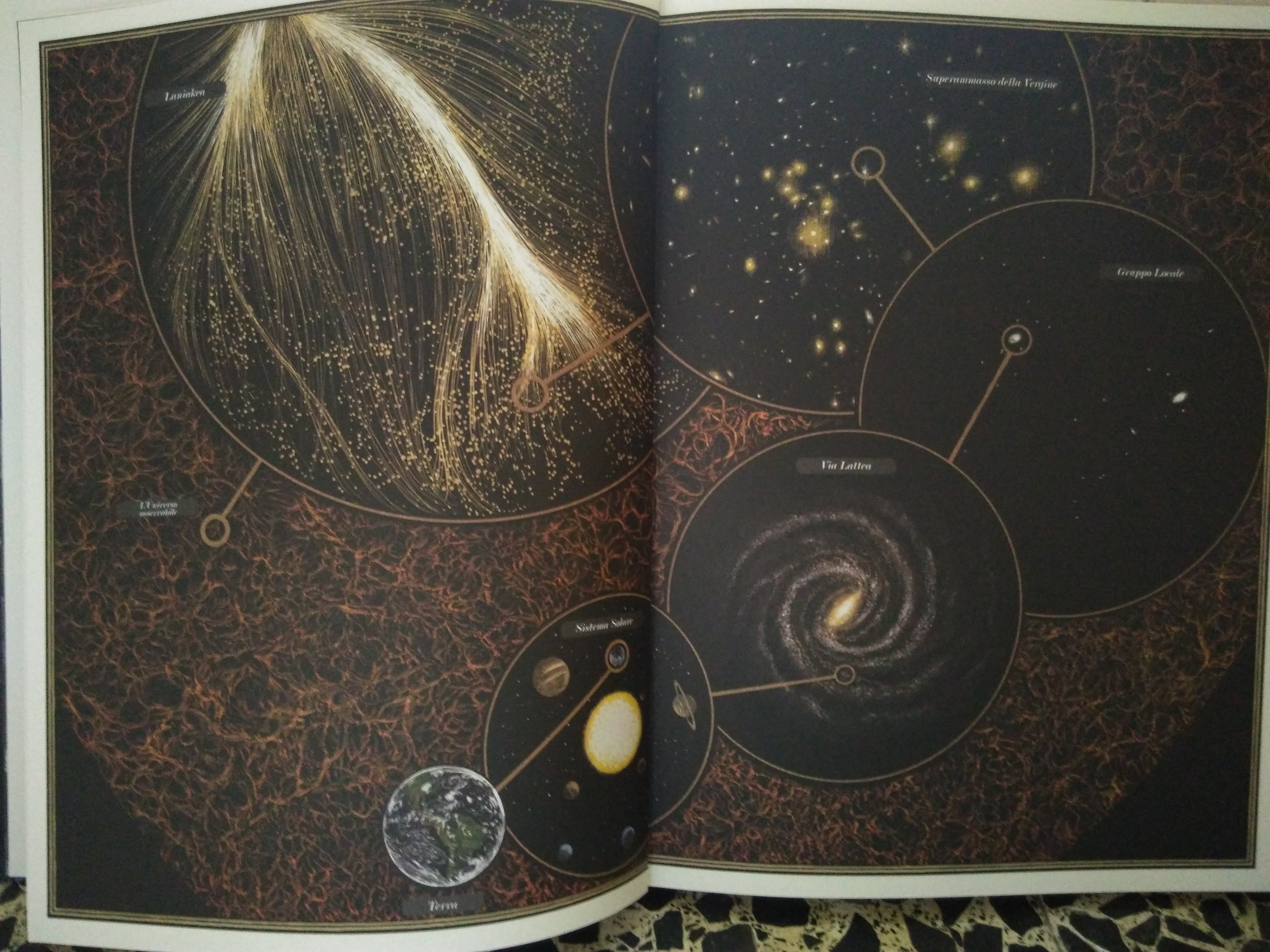 Planetarium di Raman Prinja e Chris Wormell